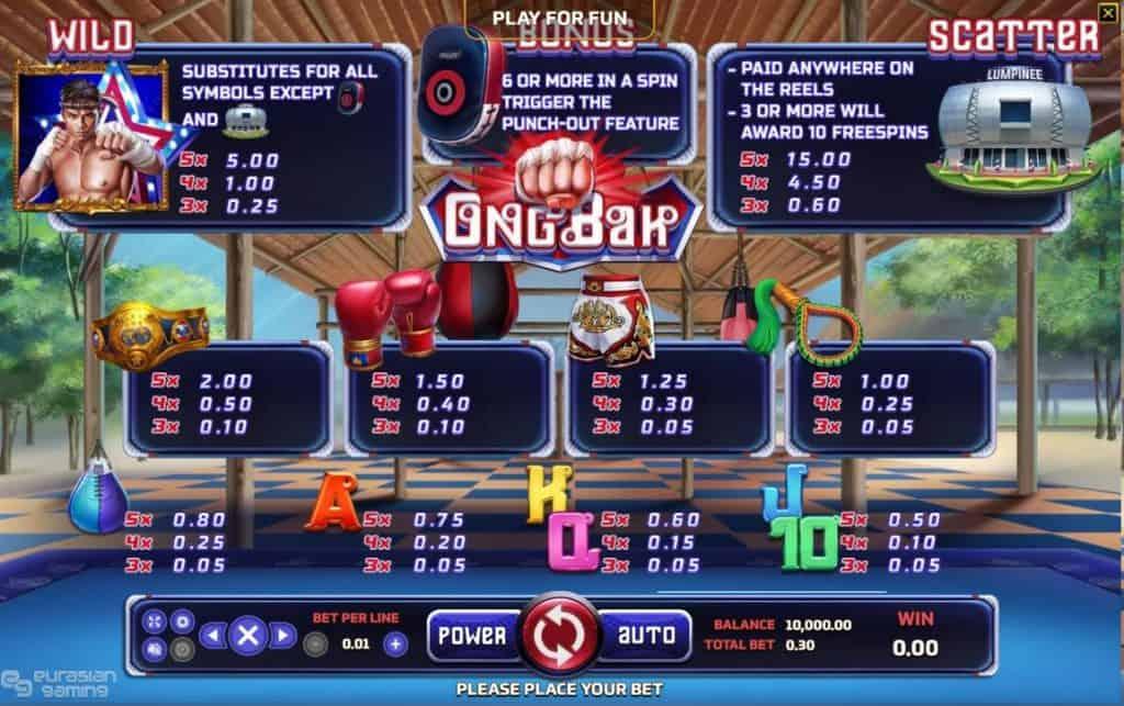 รีวิว เกมสล็อต Ong Bak
