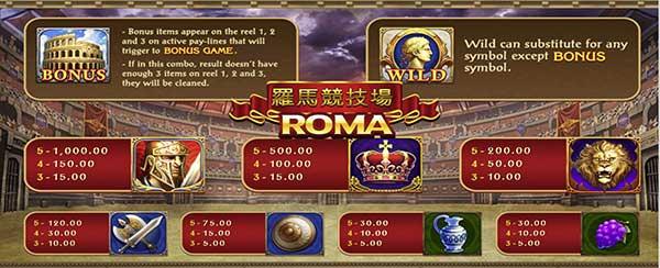 รีวิว เกมสล็อต Roma