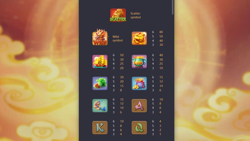 รีวิวเกมสล็อต Ways of the Qilin